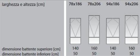 Misure finestre standard cattura copia with misure finestre standard top best stunning - Misure standard finestre ...