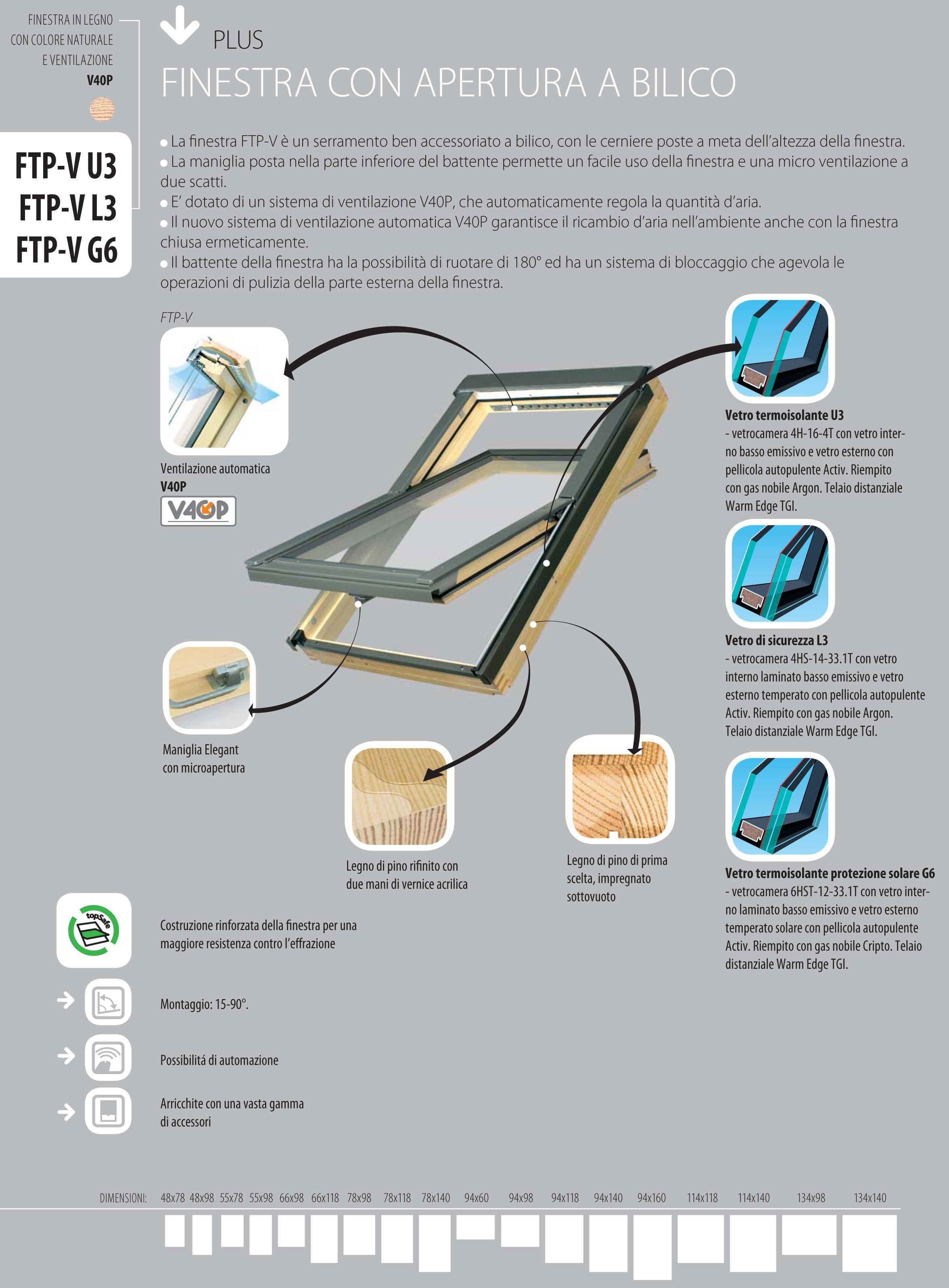 Finestra da tetto o mansarda ftp v u3 pino naturale for Finestre fakro