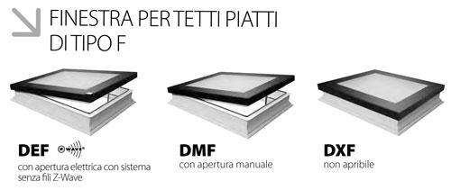 Finestra da tetto piano fakro monello f vendita online for Piani di fattoria ad alta efficienza energetica