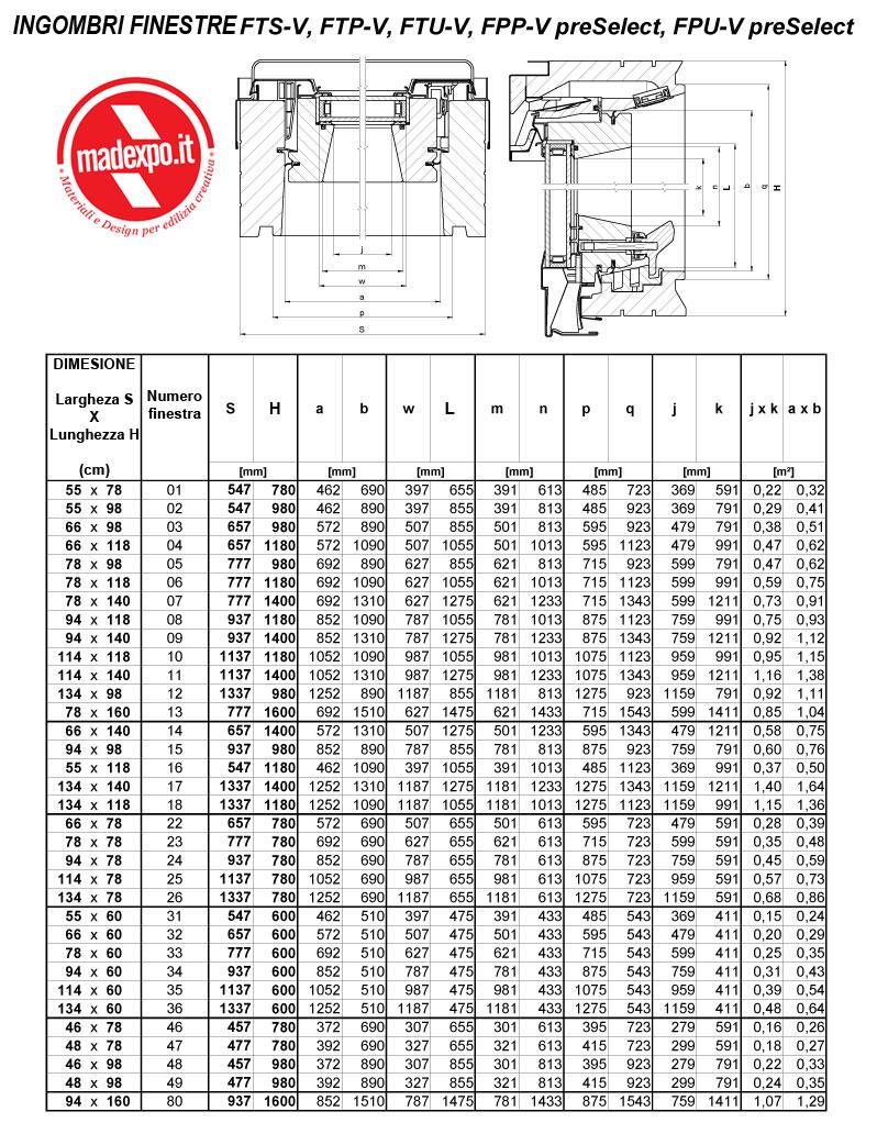 Finestra da tetto ptp v u3 pvc apertura bilico manuale for Finestre velux misure standard