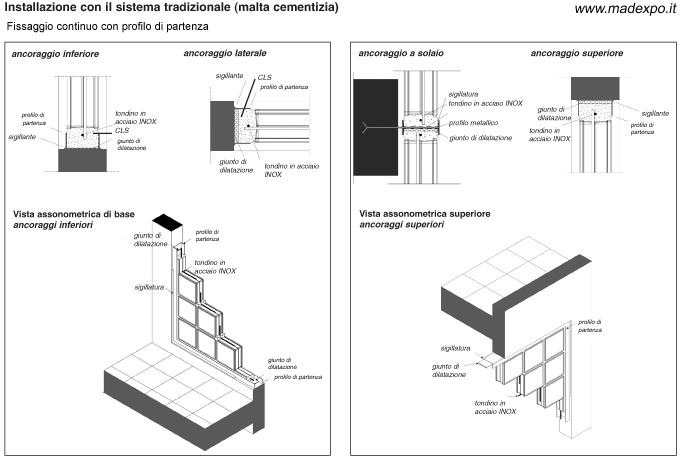 Spessore Parete In Vetrocemento : Kit montaggio vetromattone tradizionale accessori per