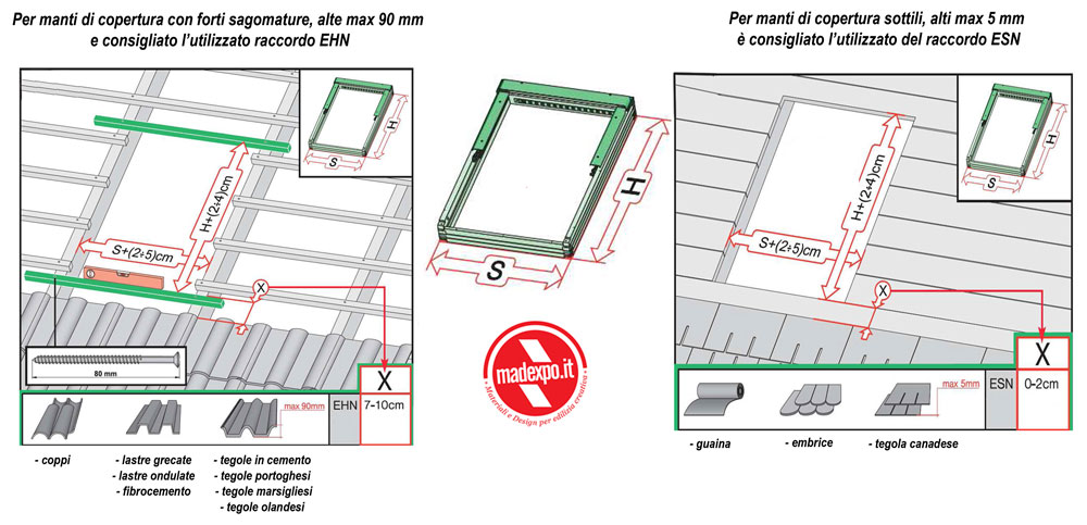 Finestra da tetto fdy v u3 duet prosky pino naturale for Misure velux standard