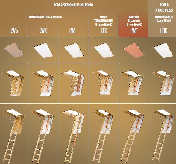 Scala retrattile a pezzi con scalini di legno modello LWL Lux