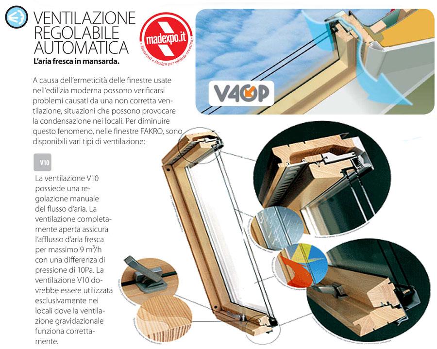 Finestra da tetto fts v u2 pino naturale apertura bilico for Finestre tetto fakro